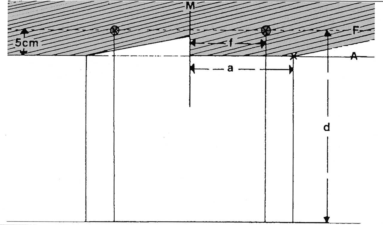 Как правильно отрегулировать свет головных фар. - Пост 141199 - Фото 6