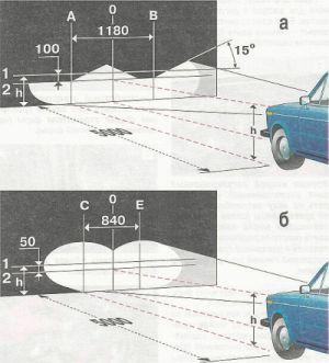 Как правильно отрегулировать свет головных фар. - Пост 141199 - Фото 3